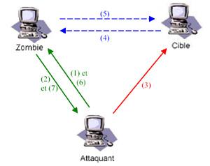 firewall nmap