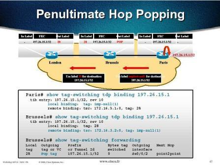 mpls-cisco penultimate hop popping