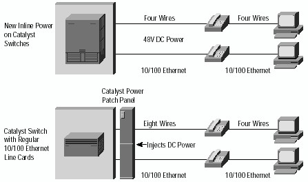 568b Ether Cable Wiring Diagram furthermore For Cat 5  work Cable Wiring Diagrams as well Fiber Optic Patch Panel Wiring Diagrams as well Aliner Wiring Diagram further Straight Rj45 Wiring Diagram. on cat5 wiring standards